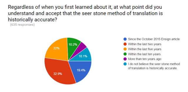 Survey10.png