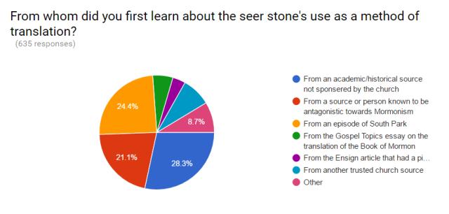 survey8